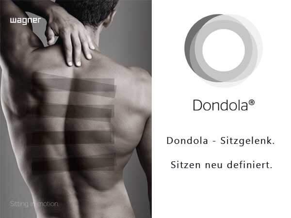 Dondola Technik von Wagner.