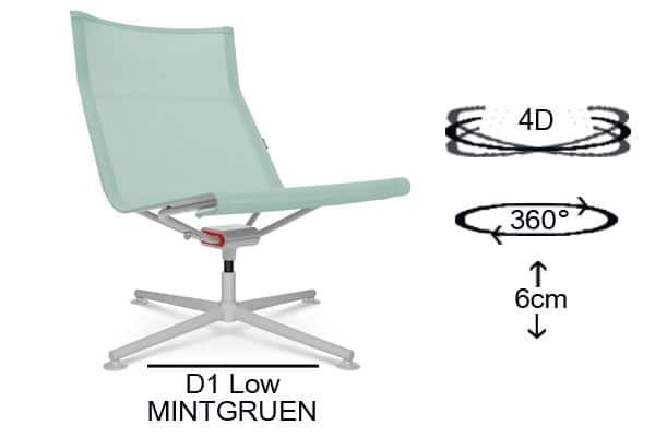 D1 Low Lounge von Wagner.